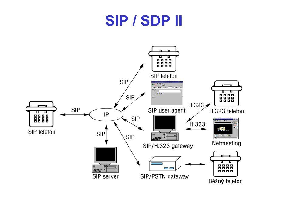 SIP / SDP II