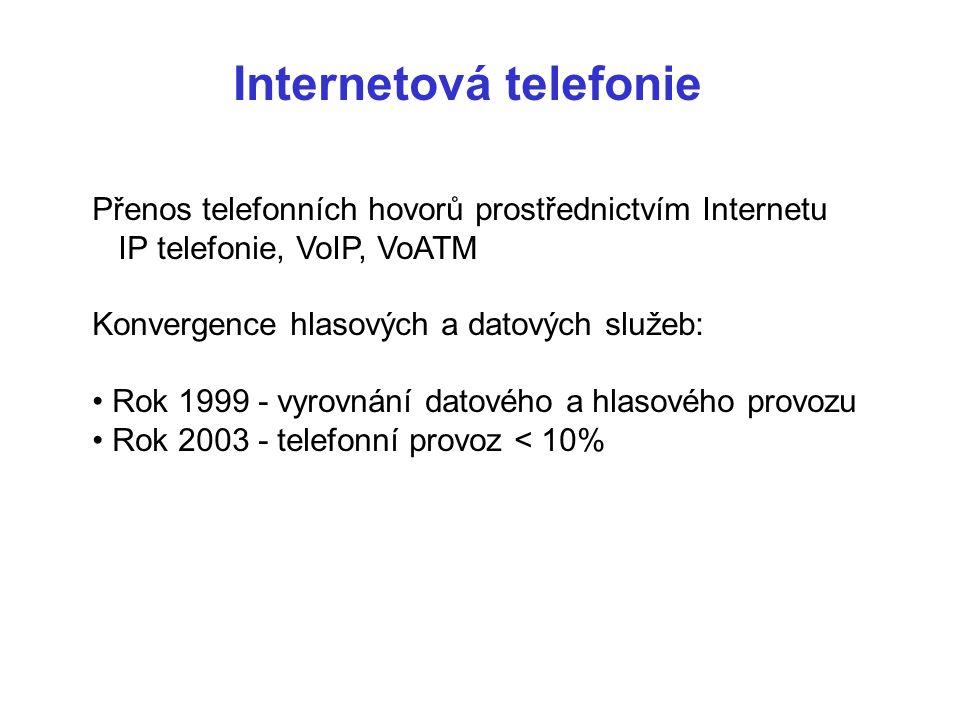 Internetová telefonie Přenos telefonních hovorů prostřednictvím Internetu IP telefonie, VoIP, VoATM Konvergence hlasových a datových služeb: Rok 1999 - vyrovnání datového a hlasového provozu Rok 2003 - telefonní provoz < 10%
