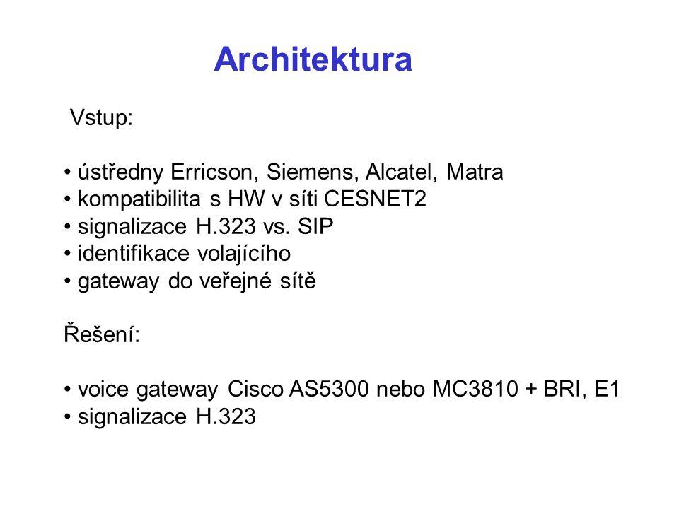 Architektura Vstup: ústředny Erricson, Siemens, Alcatel, Matra kompatibilita s HW v síti CESNET2 signalizace H.323 vs.