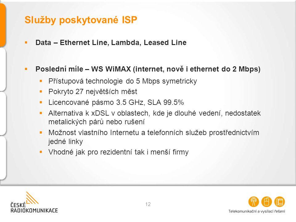 Služby poskytované ISP  Data – Ethernet Line, Lambda, Leased Line  Poslední míle – WS WiMAX (internet, nově i ethernet do 2 Mbps)  Přístupová technologie do 5 Mbps symetricky  Pokryto 27 největších měst  Licencované pásmo 3.5 GHz, SLA 99.5%  Alternativa k xDSL v oblastech, kde je dlouhé vedení, nedostatek metalických párů nebo rušení  Možnost vlastního Internetu a telefonních služeb prostřednictvím jedné linky  Vhodné jak pro rezidentní tak i menší firmy 12