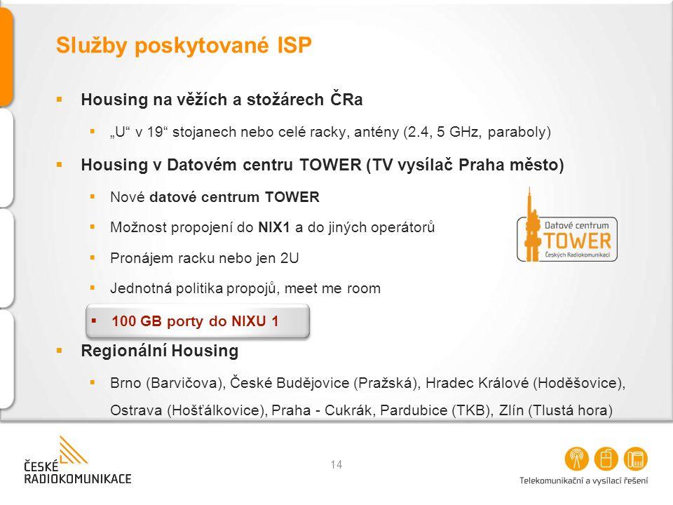 """Služby poskytované ISP  Housing na věžích a stožárech ČRa  """"U v 19 stojanech nebo celé racky, antény (2.4, 5 GHz, paraboly)  Housing v Datovém centru TOWER (TV vysílač Praha město)  Nové datové centrum TOWER  Možnost propojení do NIX1 a do jiných operátorů  Pronájem racku nebo jen 2U  Jednotná politika propojů, meet me room 14  100 GB porty do NIXU 1  Regionální Housing  Brno (Barvičova), České Budějovice (Pražská), Hradec Králové (Hoděšovice), Ostrava (Hošťálkovice), Praha - Cukrák, Pardubice (TKB), Zlín (Tlustá hora)"""