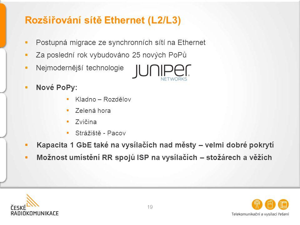 Rozšiřování sítě Ethernet (L2/L3)  Postupná migrace ze synchronních sítí na Ethernet  Za poslední rok vybudováno 25 nových PoPů  Nejmodernější technologie  Nové PoPy:  Kladno – Rozdělov  Zelená hora  Zvičina  Strážiště - Pacov  Kapacita 1 GbE také na vysílačích nad městy – velmi dobré pokrytí  Možnost umístění RR spojů ISP na vysílačích – stožárech a věžích 19