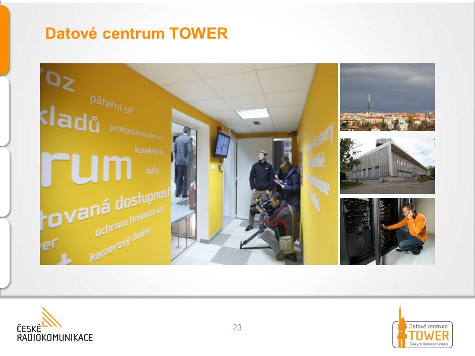 Datové centrum TOWER 23