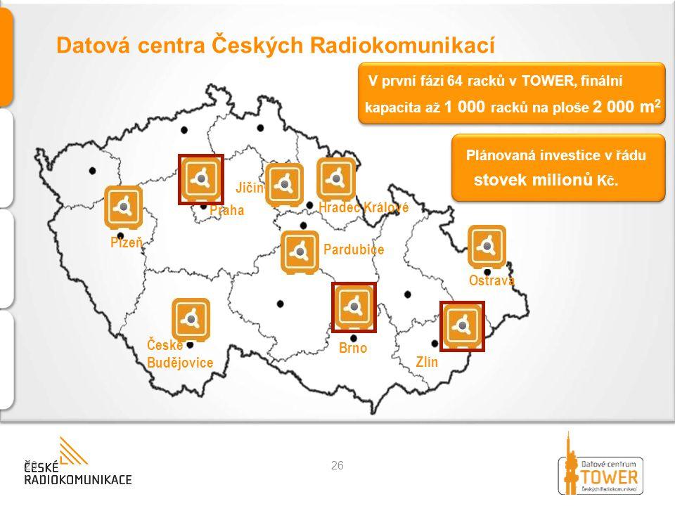 Datová centra Českých Radiokomunikací 26 Plánovaná investice v řádu stovek milionů Kč.