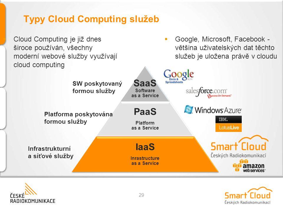 Typy Cloud Computing služeb 29  Google, Microsoft, Facebook - většina uživatelských dat těchto služeb je uložena právě v cloudu  Cloud Computing je již dnes široce používán, všechny moderní webové služby využívají cloud computing SW poskytovaný formou služby Platforma poskytována formou služby Infrastrukturní a síťové služby
