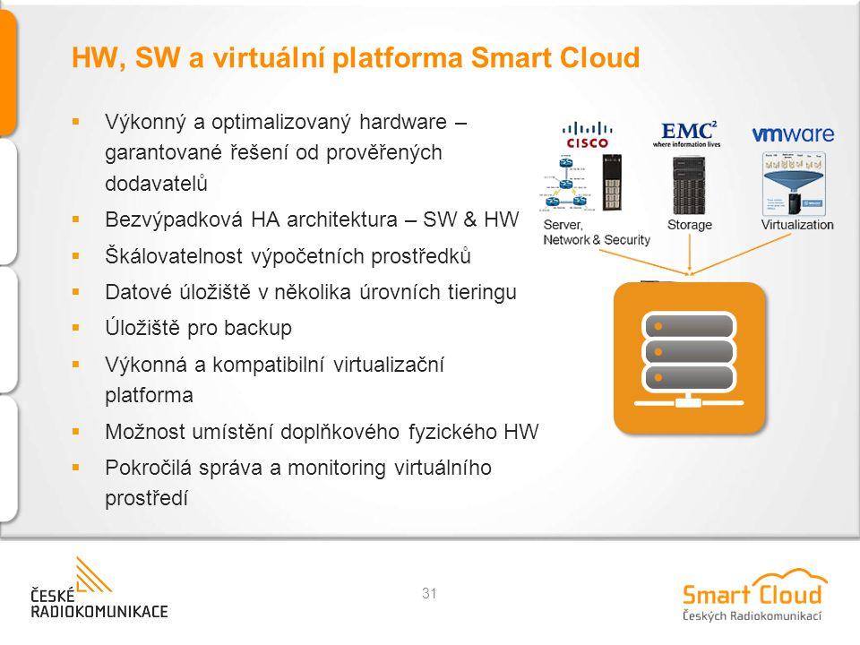 HW, SW a virtuální platforma Smart Cloud  Výkonný a optimalizovaný hardware – garantované řešení od prověřených dodavatelů  Bezvýpadková HA architektura – SW & HW  Škálovatelnost výpočetních prostředků  Datové úložiště v několika úrovních tieringu  Úložiště pro backup  Výkonná a kompatibilní virtualizační platforma  Možnost umístění doplňkového fyzického HW  Pokročilá správa a monitoring virtuálního prostředí 31