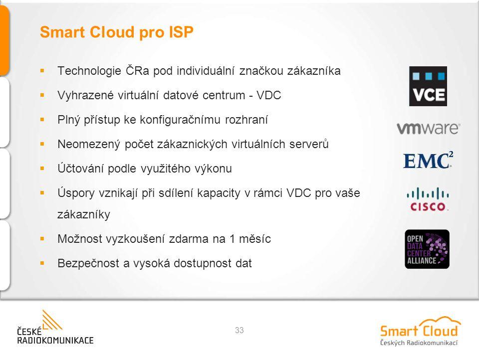 Smart Cloud pro ISP  Technologie ČRa pod individuální značkou zákazníka  Vyhrazené virtuální datové centrum - VDC  Plný přístup ke konfiguračnímu rozhraní  Neomezený počet zákaznických virtuálních serverů  Účtování podle využitého výkonu  Úspory vznikají při sdílení kapacity v rámci VDC pro vaše zákazníky  Možnost vyzkoušení zdarma na 1 měsíc  Bezpečnost a vysoká dostupnost dat 33