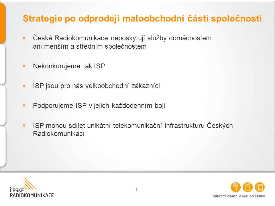 Strategie po odprodeji maloobchodní části společnosti  České Radiokomunikace neposkytují služby domácnostem ani menším a středním společnostem  Nekonkurujeme tak ISP  ISP jsou pro nás velkoobchodní zákazníci  Podporujeme ISP v jejich každodenním boji  ISP mohou sdílet unikátní telekomunikační infrastrukturu Českých Radiokomunikací 9
