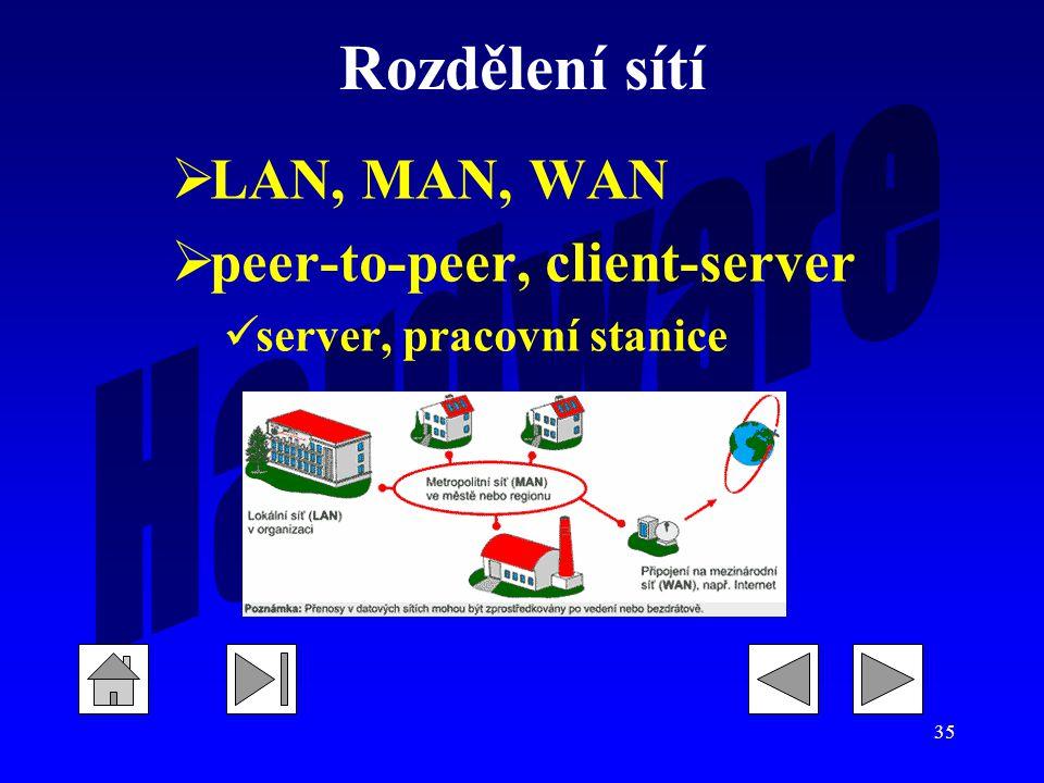 35 Rozdělení sítí  LAN, MAN, WAN  peer-to-peer, client-server server, pracovní stanice
