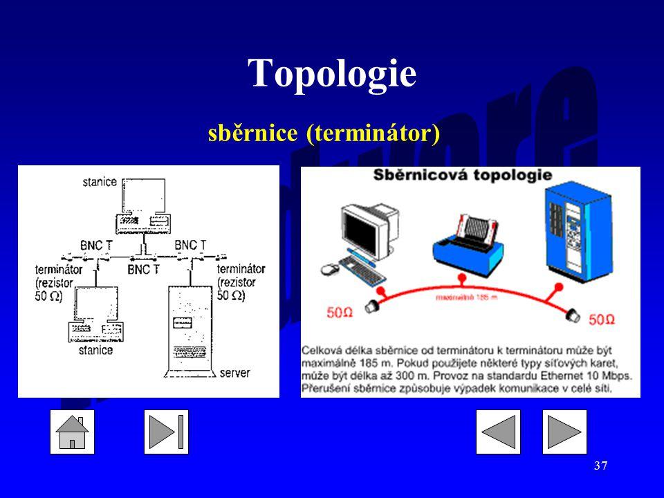 37 Topologie sběrnice (terminátor)