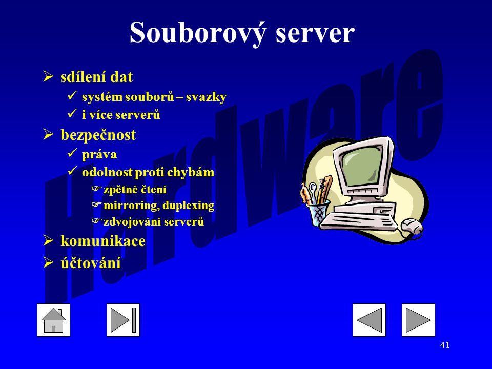 41 Souborový server  sdílení dat systém souborů – svazky i více serverů  bezpečnost práva odolnost proti chybám  zpětné čtení  mirroring, duplexing  zdvojování serverů  komunikace  účtování