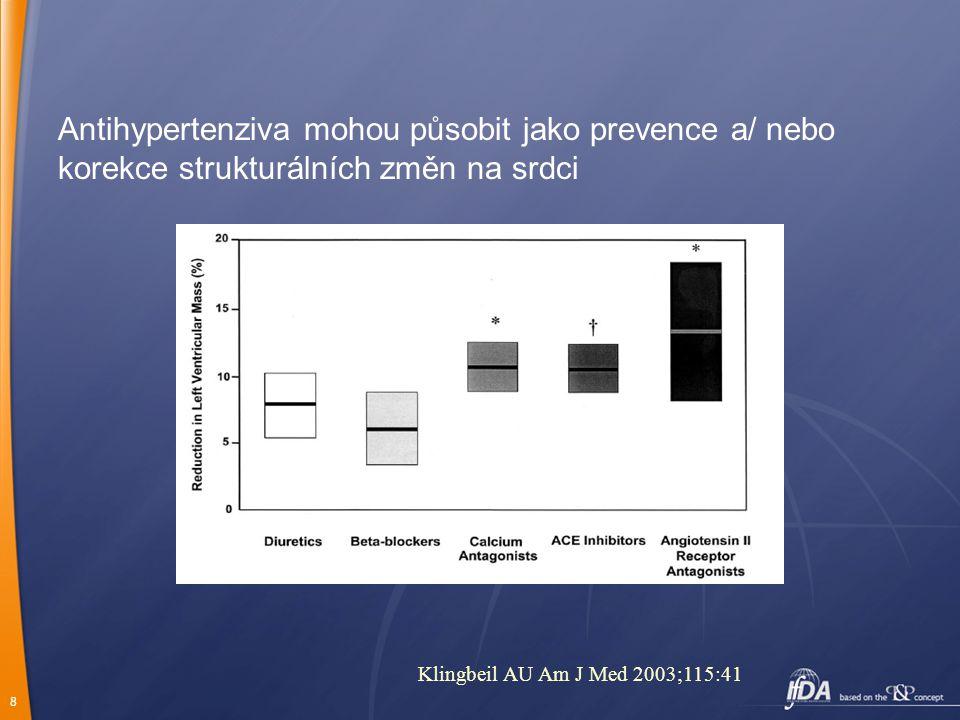8 Antihypertenziva mohou působit jako prevence a/ nebo korekce strukturálních změn na srdci Klingbeil AU Am J Med 2003;115:41