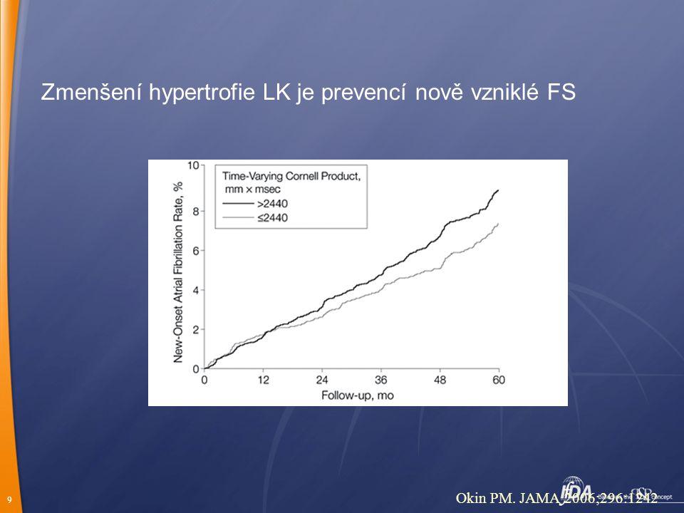 9 Zmenšení hypertrofie LK je prevencí nově vzniklé FS Okin PM. JAMA 2006;296:1242
