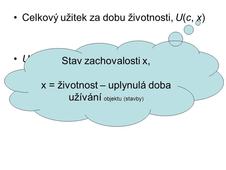 Celkový užitek za dobu životnosti, U(c, x) U(c, x) = životnost * užitek(spotřeba zdrojů) U(n, x) = x u(c) Stav zachovalosti x, x = životnost – uplynul