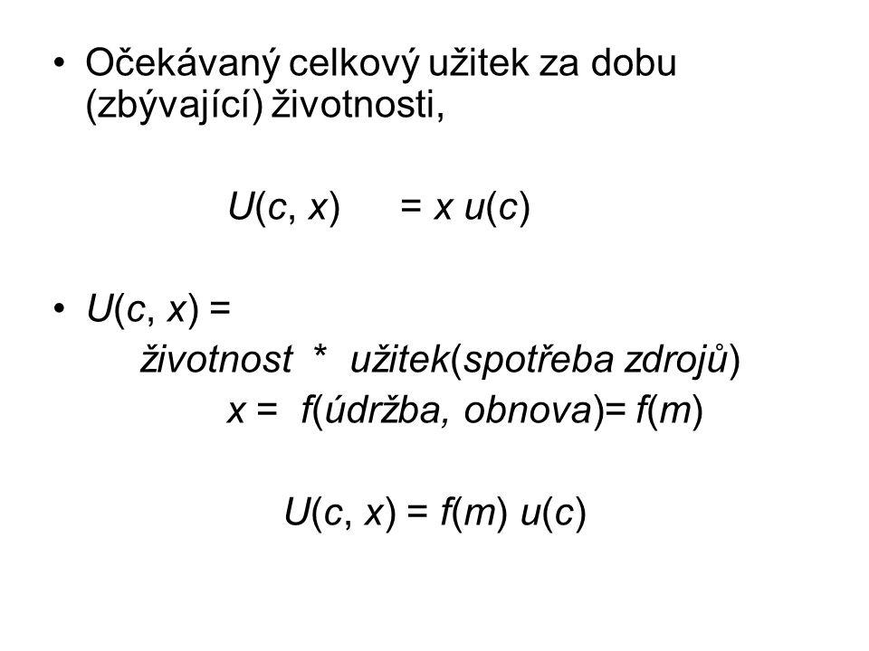 Očekávaný celkový užitek za dobu (zbývající) životnosti, U(c, x) = x u(c) U(c, x) = životnost * užitek(spotřeba zdrojů) x = f(údržba, obnova)= f(m) U(