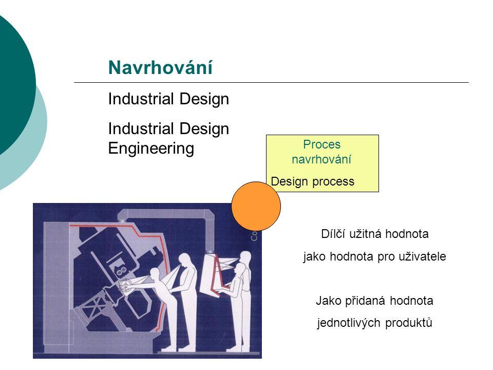 Navrhování Industrial Design Industrial Design Engineering Proces navrhování Design process Dílčí užitná hodnota jako hodnota pro uživatele Jako přida