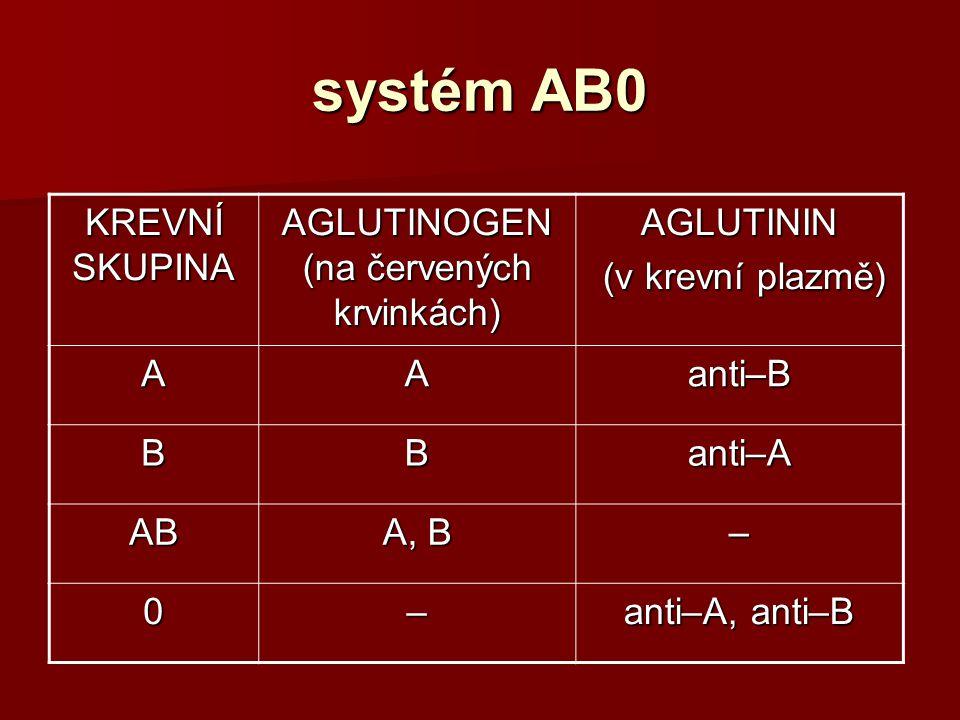 systém AB0 KREVNÍ SKUPINA AGLUTINOGEN (na červených krvinkách) AGLUTININ (v krevní plazmě) (v krevní plazmě) AAanti–B BBanti–A AB A, B – 0– anti–A, an