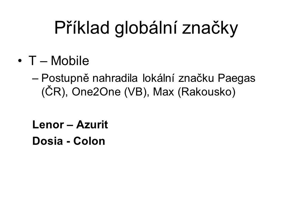 Příklad globální značky T – Mobile –Postupně nahradila lokální značku Paegas (ČR), One2One (VB), Max (Rakousko) Lenor – Azurit Dosia - Colon