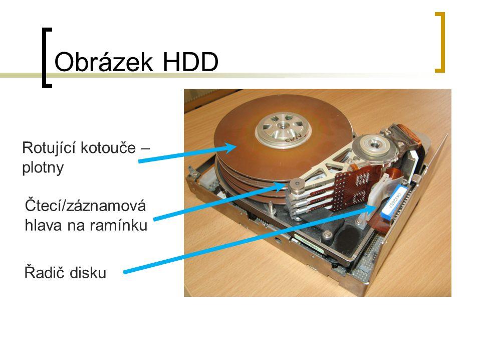 Obrázek HDD Rotující kotouče – plotny Čtecí/záznamová hlava na ramínku Řadič disku