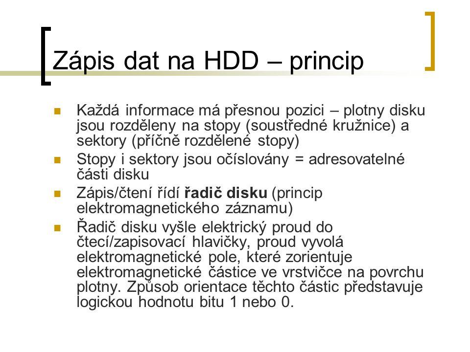 Zápis dat na HDD – princip Každá informace má přesnou pozici – plotny disku jsou rozděleny na stopy (soustředné kružnice) a sektory (příčně rozdělené