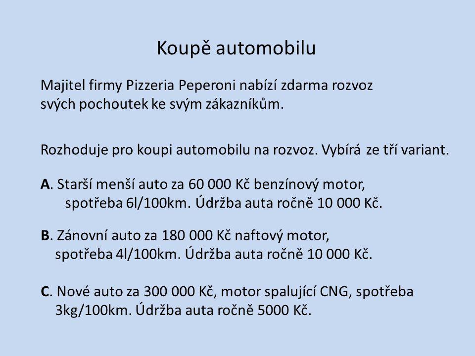 Koupě automobilu Majitel firmy Pizzeria Peperoni nabízí zdarma rozvoz svých pochoutek ke svým zákazníkům.