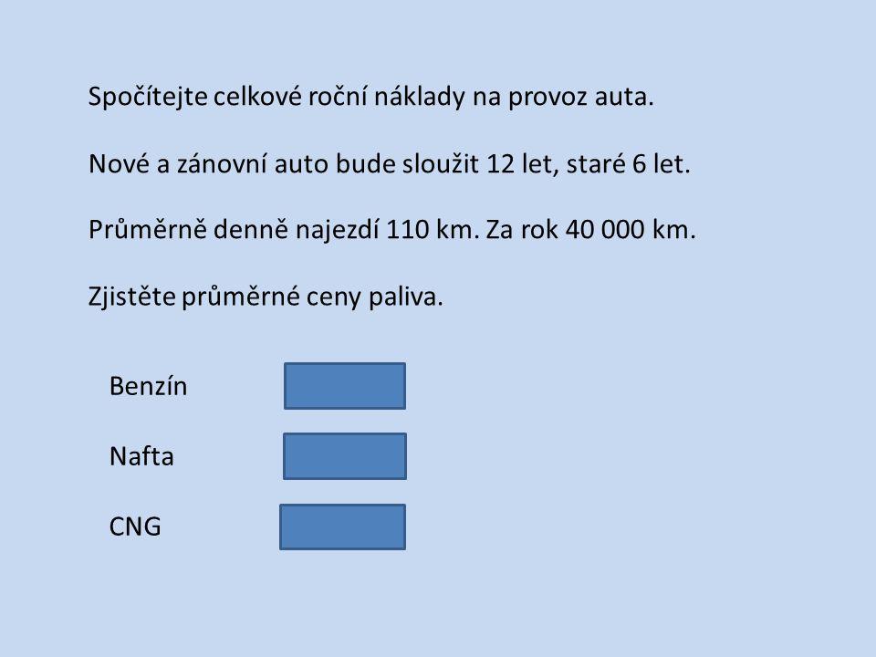 Průměrně denně najezdí 110 km.Za rok 40 000 km. Spočítejte celkové roční náklady na provoz auta.