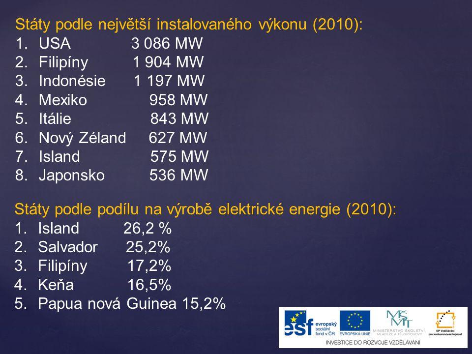 Státy podle největší instalovaného výkonu (2010): 1.USA 3 086 MW 2.Filipíny 1 904 MW 3.Indonésie 1 197 MW 4.Mexiko 958 MW 5.Itálie 843 MW 6.Nový Zéland 627 MW 7.Island 575 MW 8.Japonsko 536 MW Státy podle podílu na výrobě elektrické energie (2010): 1.Island 26,2 % 2.Salvador 25,2% 3.Filipíny 17,2% 4.Keňa 16,5% 5.Papua nová Guinea 15,2%