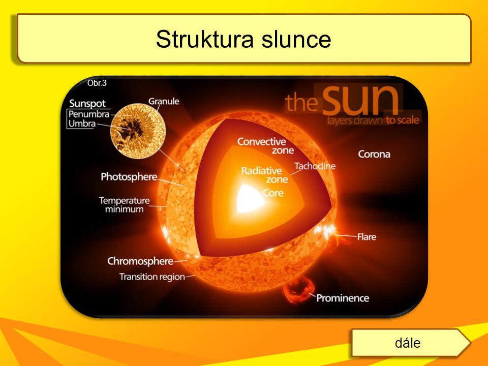 Jádro probíhají v něm termonukleární reakce je tvořeno především volnými jádry vodíku, hélia a volnými elektrony v jádru probíhá proton-protonový cyklus slučování lehkých vodíků na hélium ze čtyř jader vodíku se v několika etapách vytvoří jedno jádro hélia a 0,7% původních protonů se přemění na energii, každou sekundu se přemění 5 mil tun hmoty na energii Struktura slunce dále Obr.4
