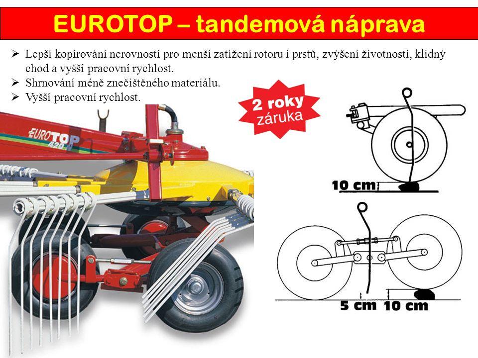 EUROTOP 421 / 461 A