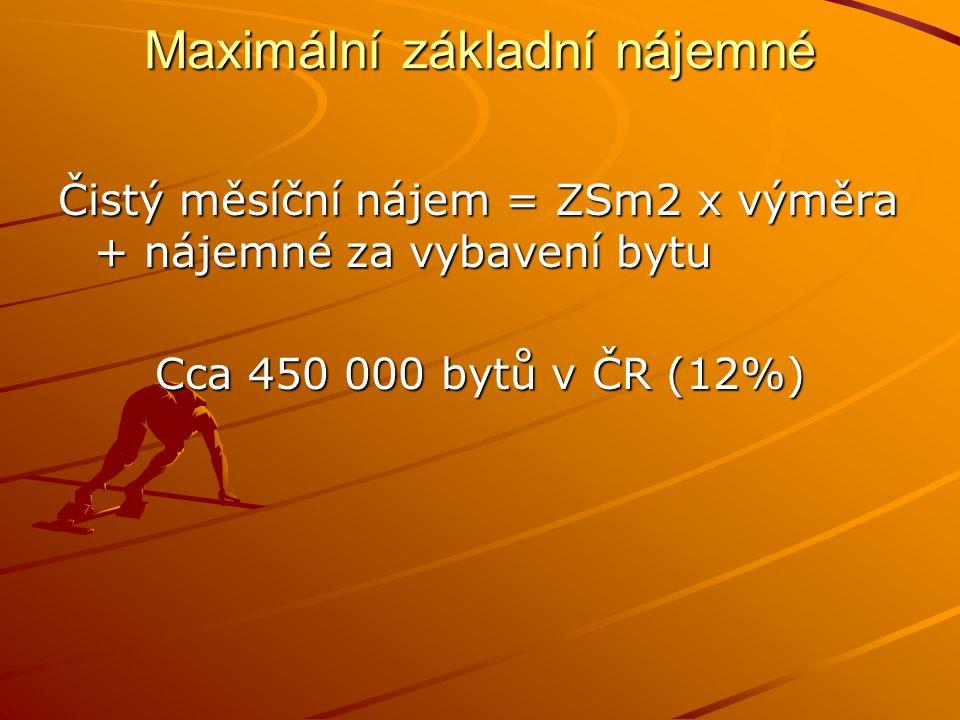 Maximální základní nájemné Čistý měsíční nájem = ZSm2 x výměra + nájemné za vybavení bytu Cca 450 000 bytů v ČR (12%)