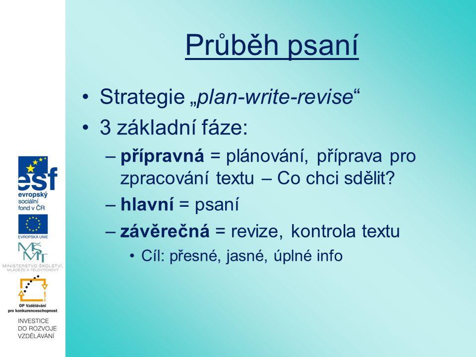 """Průběh psaní Strategie """"plan-write-revise"""" 3 základní fáze: –přípravná = plánování, příprava pro zpracování textu – Co chci sdělit? –hlavní = psaní –z"""