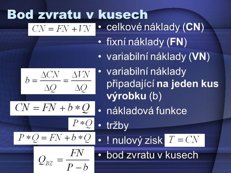 Bod zvratu v korunách objem výroby v korunách (Q*) VN/1 korunu produkce nákladová funkce .