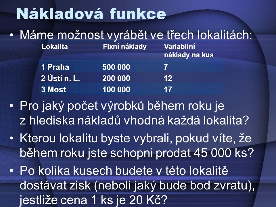 28 b) Jaký je limit variabilních nákladů na 1 Kč produkce, pokud fixní náklady činí 18 000 Kč.