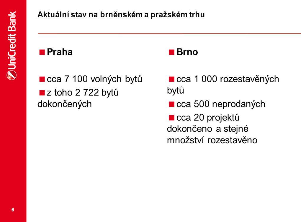 6 Aktuální stav na brněnském a pražském trhu  Praha  cca 7 100 volných bytů  z toho 2 722 bytů dokončených  Brno  cca 1 000 rozestavěných bytů 