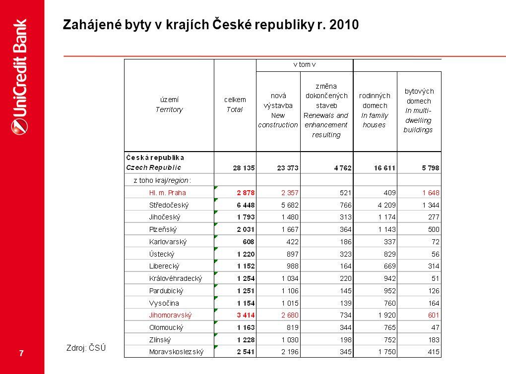 7 Zahájené byty v krajích České republiky r. 2010 Zdroj: ČSÚ
