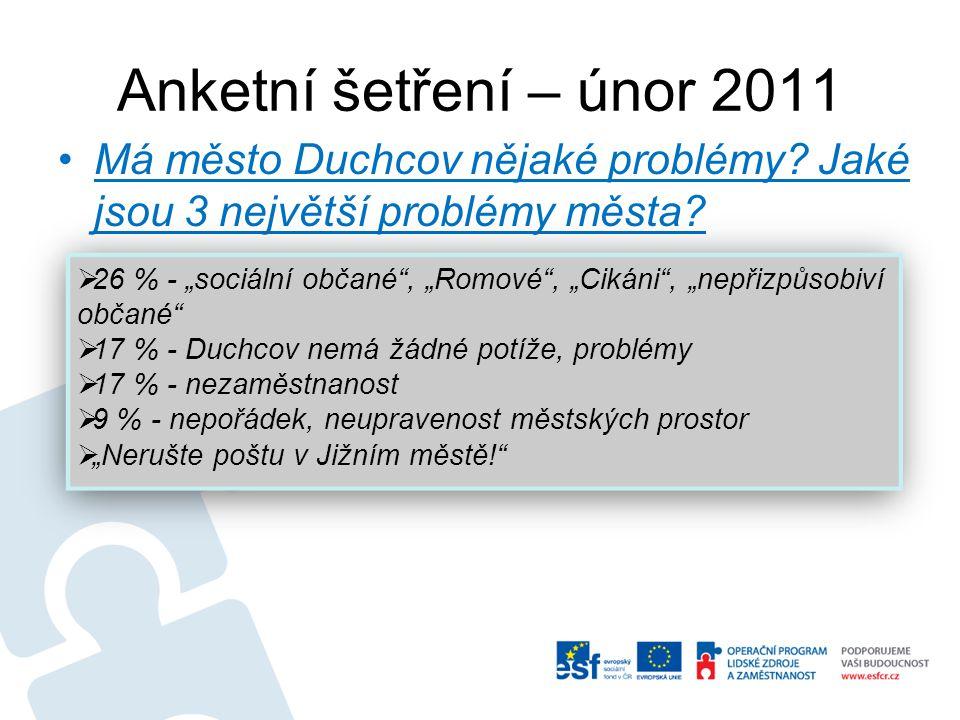 """Anketní šetření – únor 2011 Má město Duchcov nějaké problémy? Jaké jsou 3 největší problémy města?  26 % - """"sociální občané"""", """"Romové"""", """"Cikáni"""", """"ne"""