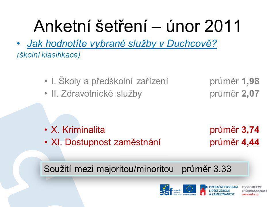 Anketní šetření – únor 2011 Jak hodnotíte vybrané služby v Duchcově? (školní klasifikace) I. Školy a předškolní zařízeníprůměr 1,98 II. Zdravotnické s