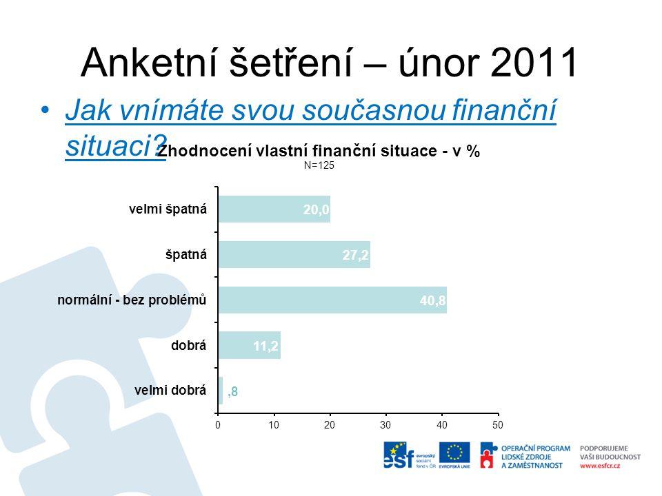 Anketní šetření – únor 2011 Jak vnímáte svou současnou finanční situaci?