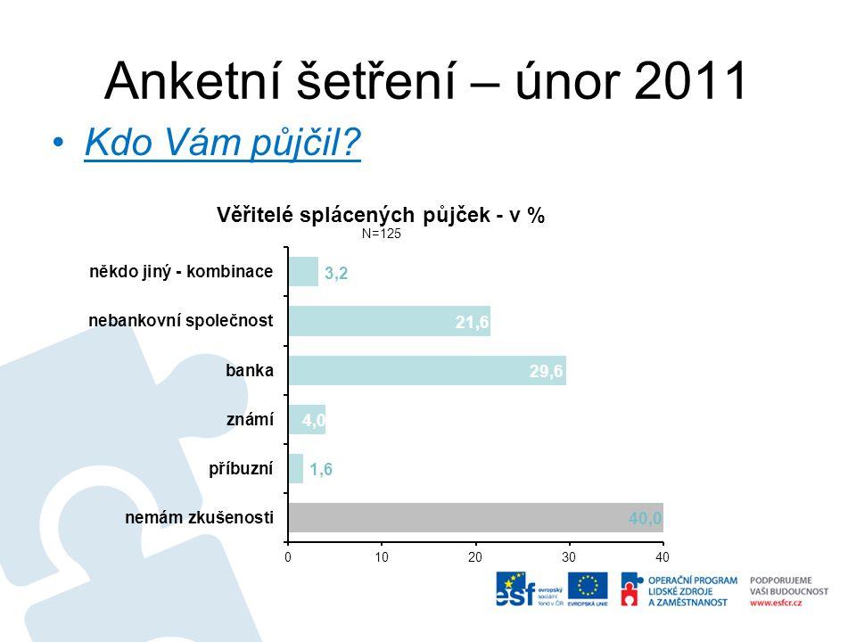 Anketní šetření – únor 2011 Kdo Vám půjčil?