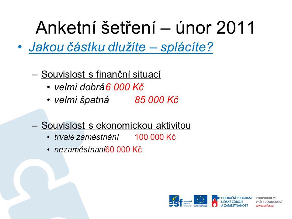 Anketní šetření – únor 2011 Jakou částku dlužíte – splácíte? –Souvislost s finanční situací velmi dobrá6 000 Kč velmi špatná85 000 Kč –Souvislost s ek