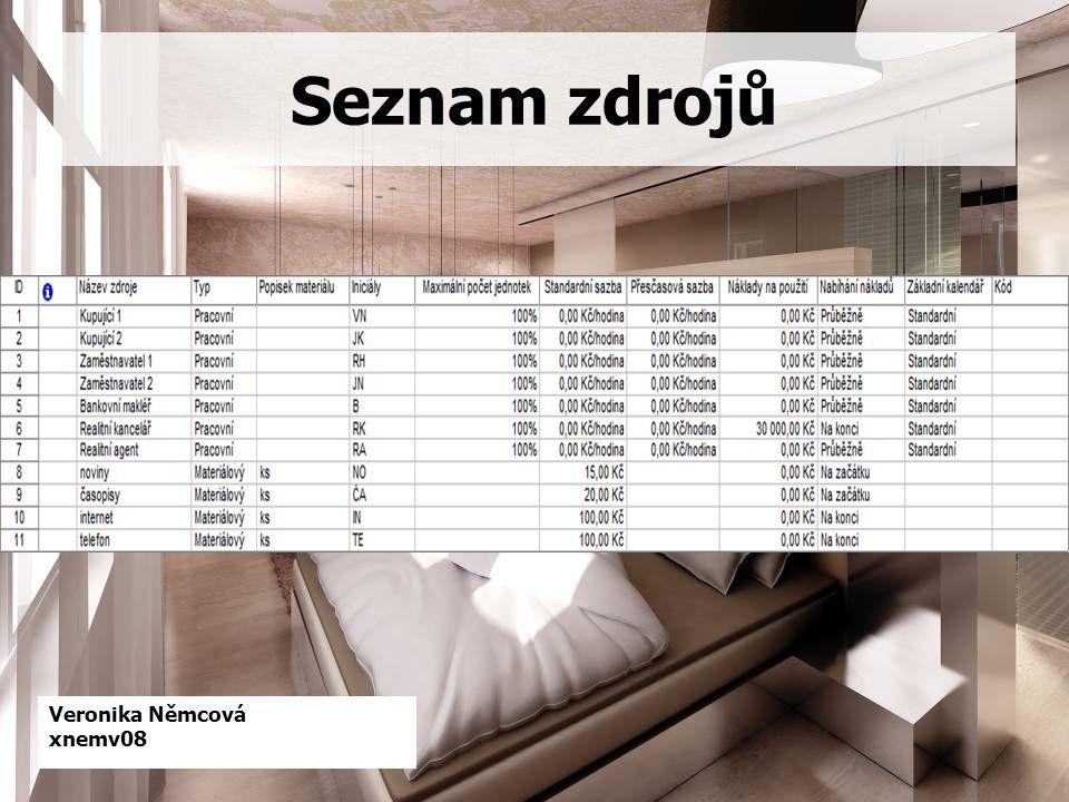 Veronika Němcová xnemv08 Seznam zdrojů