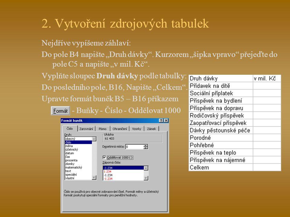 1. Úprava prostředí Otevřete si nový sešit aplikace Microsoft Excel. Pokud nemáte standardně nastaven počet listů na 5 a více, vložte si požadovaný po