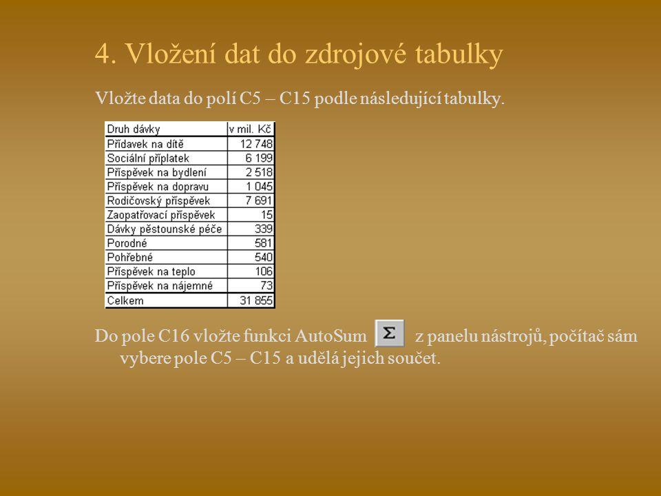 3. Úprava zdrojové tabulky Zarámování tabulky: Vyberte buňky B4 – C16. Na paletě nástrojů zvolte všechna ohraničení. Výběr ještě nerušte a celou tabul