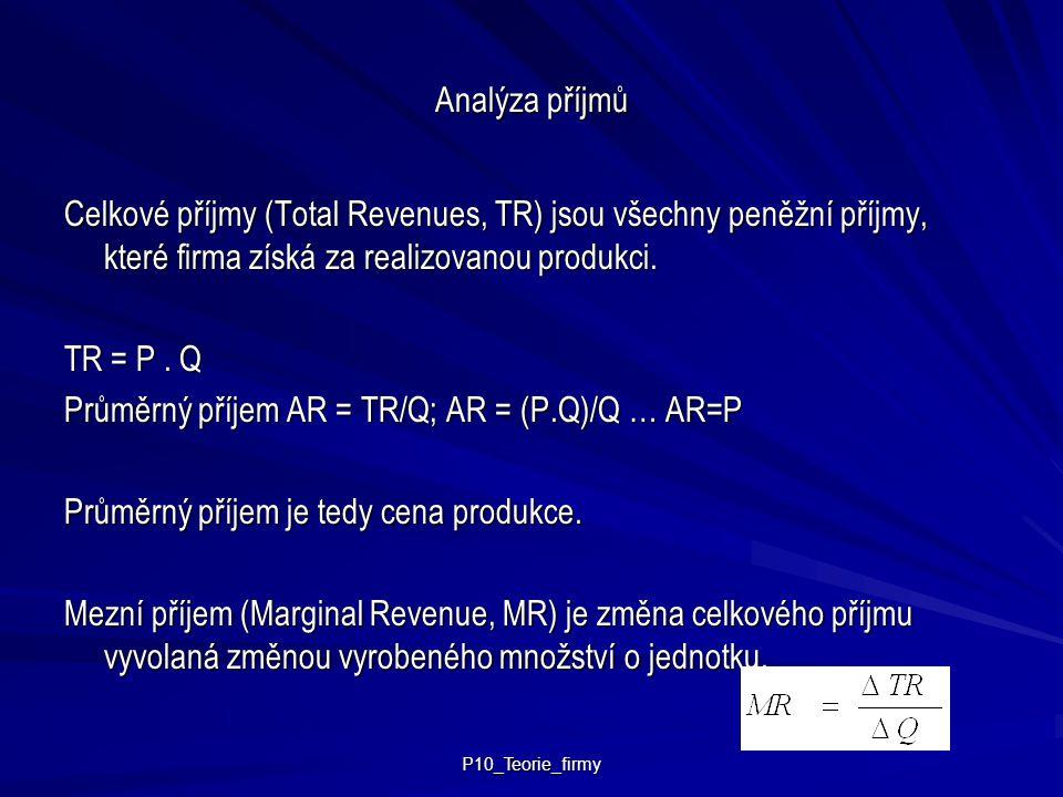P10_Teorie_firmy Analýza příjmů Celkové příjmy (Total Revenues, TR) jsou všechny peněžní příjmy, které firma získá za realizovanou produkci. TR = P. Q
