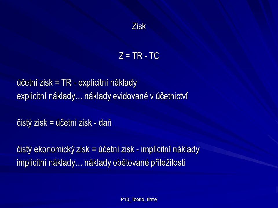 P10_Teorie_firmy Zisk Z = TR - TC účetní zisk = TR - explicitní náklady explicitní náklady… náklady evidované v účetnictví čistý zisk = účetní zisk -