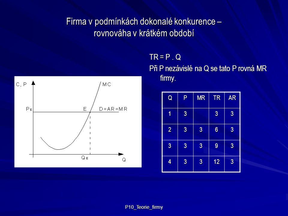 P10_Teorie_firmy Firma v podmínkách dokonalé konkurence – rovnováha v krátkém období TR = P. Q Při P nezávislé na Q se tato P rovná MR firmy. QPMRTRAR
