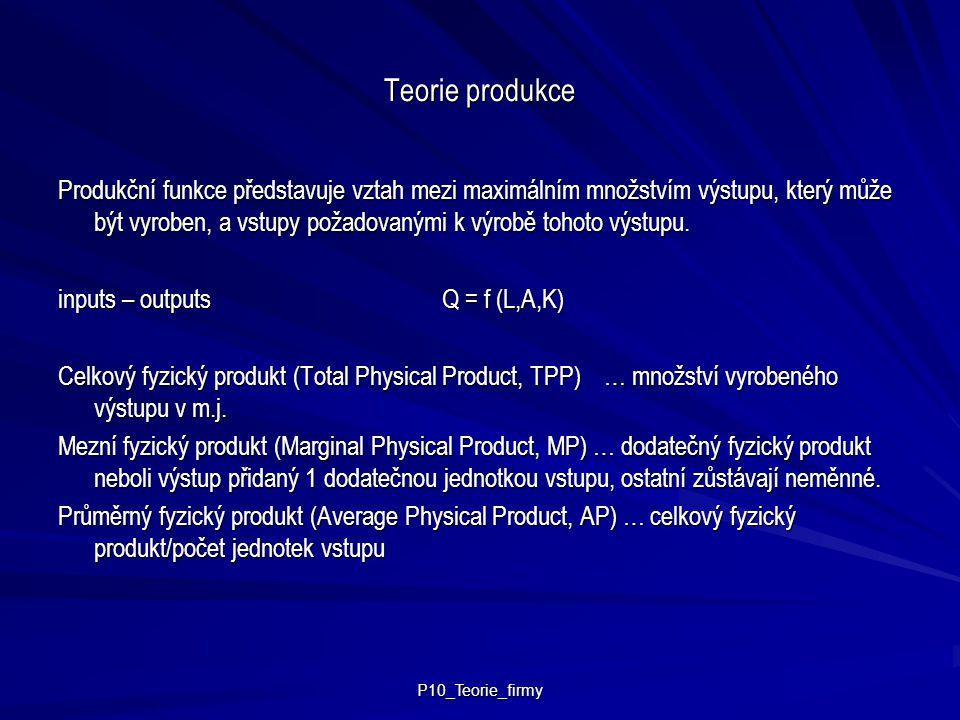 P10_Teorie_firmy Teorie produkce Produkční funkce představuje vztah mezi maximálním množstvím výstupu, který může být vyroben, a vstupy požadovanými k