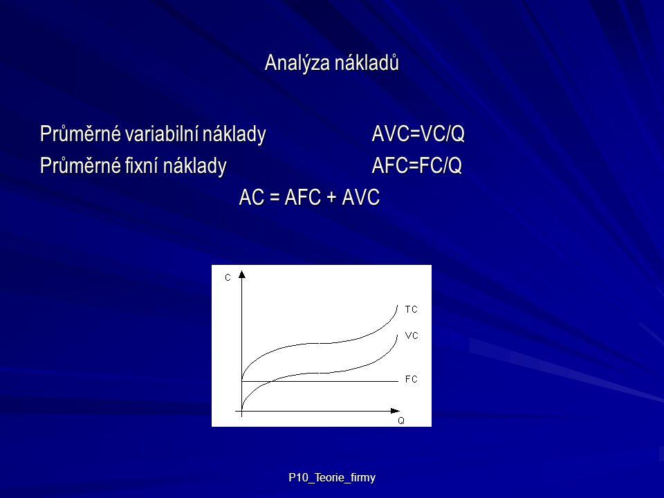 P10_Teorie_firmy Analýza nákladů Průměrné variabilní náklady AVC=VC/Q Průměrné fixní náklady AFC=FC/Q AC = AFC + AVC