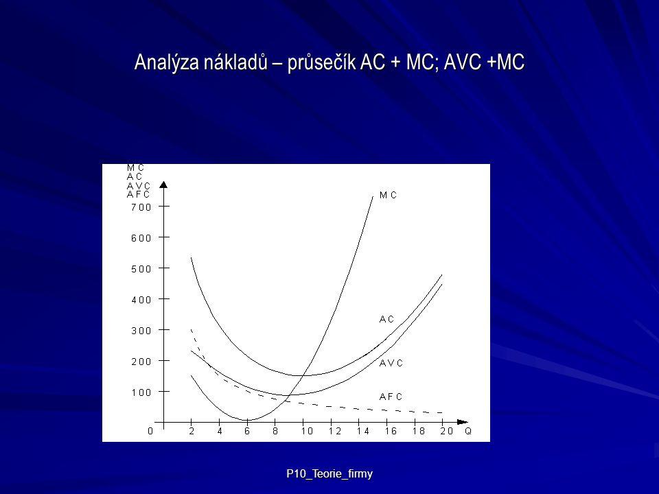 P10_Teorie_firmy Analýza nákladů – průsečík AC + MC; AVC +MC