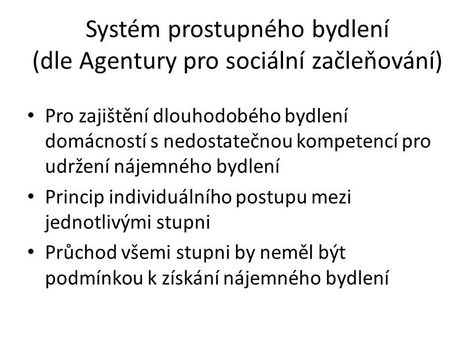 Stupně prostupného bydlení Krizové bydlení-azylové bydlení,bydlení v ubytovnách s doprovodným sociálním programem,bydlení v ubytovnách,noclehárny Bydlení v tréninkových bytech + doprovodná sociální asistence Dlouhodobé sociální bydlení-parametry nastaveny tak,aby umožnily zajištění dlouhodobé důstojné bydlení cílové skupině